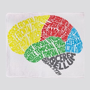 Your Brain (Anatomy) on Words Throw Blanket